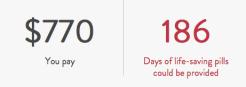 186 Days